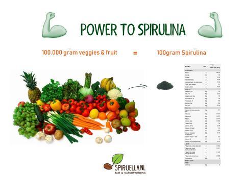 Spirulina, essentiele basis voor je dagelijkse gezondheid