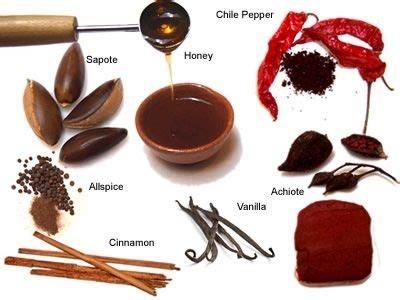 cacao_recipe_recept_ceremony_spiruella_nl